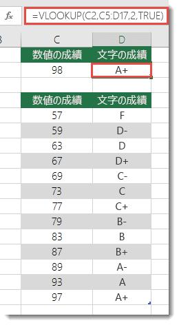 セル D2 の式 =VLOOKUP(C2,C5:D17,2,TRUE)