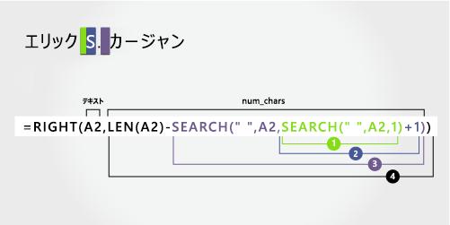 名、ミドルネーム、姓を分離する数式の2番目の SEARCH 関数