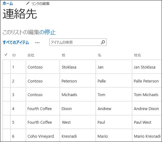 6 つの連絡先レコードが表示された SharePoint リスト