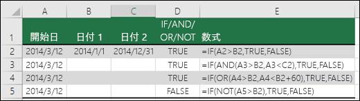 日付を評価するために、IF 関数を AND、OR、NOT 関数とともに使用した例
