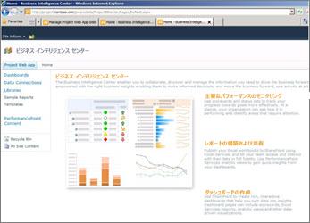 SharePoint Server 2010 のビジネス インテリジェンス センターのサイト