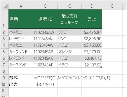OFFSET 関数と MATCH 関数の例