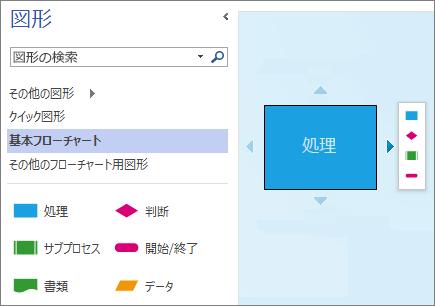 [図形] ウィンドウと、図形、オートコネクト矢印、およびミニ ツールバーが表示された図面ページのスクリーンショット
