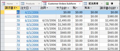 再配置できるタブが表示されたデータ テーブル