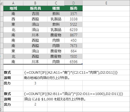 入れ子になっている COUNT 関数と IF 関数の例