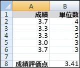 2 つの配列の対応する値を乗算する