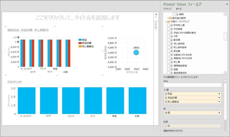 OLAP データが表示された Power View レポート