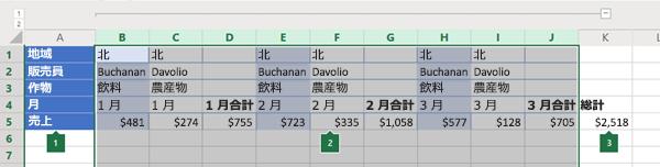 Excel Online の列のアウトライン