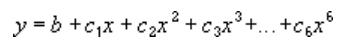 多項式近似