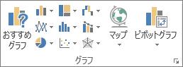 Excel の [グラフ] ボタン