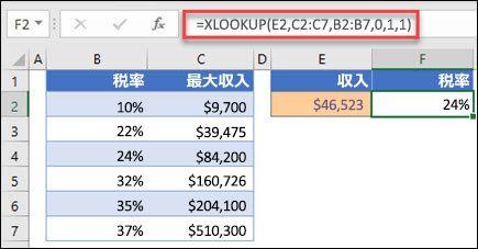 最大収入に基づいて税率を返すために使用される XLOOKUP 関数の画像。 これはおおよその一致です。数式: =XLOOKUP(E2,C2:C7,B2:B7,1,1)