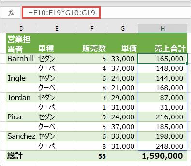 セル H10 の複数セルの配列関数 = F10: F19 * G10: G19 単価によって販売された自動車の数を計算します。