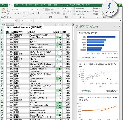 Excel のアイデア