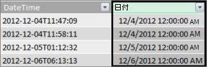 ファクト テーブルの Date 列