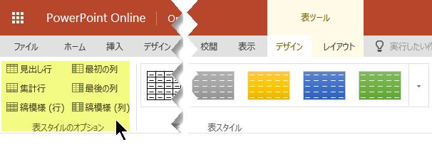 特定の行または列をテーブルには、網かけの設定のスタイルを追加できます。