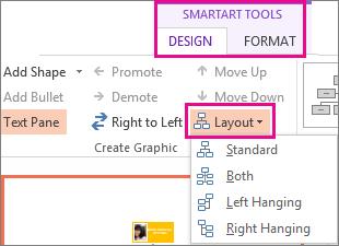 SmartArt 組織図のレイアウト オプション