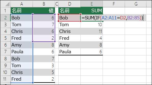 範囲参照の不一致が原因でセル範囲/A エラーが発生#N数式の例。  セル E2 の数式は {=SUM(IF(A2:A11=D2,B2:B5))} で、Ctrl キーと Shift キーを押しながら Enter キーを押して入力する必要があります。