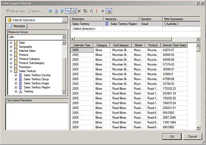 MDX でサンプルのテーブル データベースのクエリが実行される