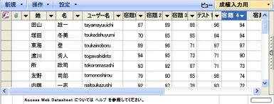 [等級の入力] データシート ビューでは、等級を更新できる