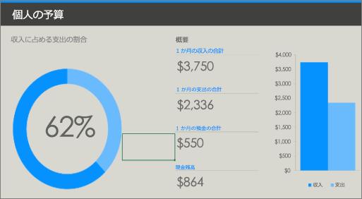 低コントラストの配色 (灰色の背景に青と薄い青) の古い個人の予算 Excel テンプレート。
