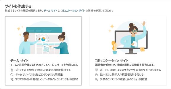 チーム サイトまたはコミュニケーション サイトを作成するオプションのSharePoint。