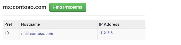MX レコードは、ドメインは、Office 365 をポイントしていないことを示します
