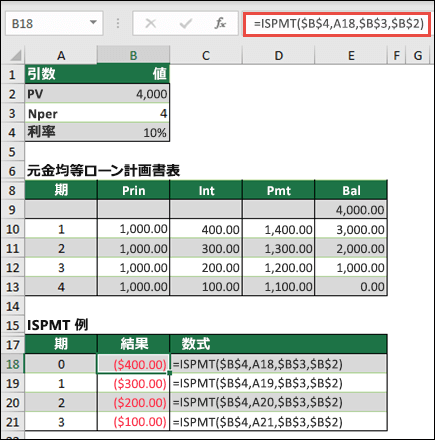 偶数プリンシパル ローン計画書で ISPMT 関数の例