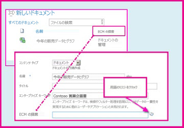 管理メタデータ列を使用すると、ユーザーがドキュメントのプロパティを使用し、事前に定義された値を選んで列に入力することができます。