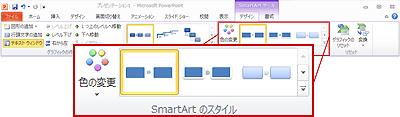 [SmartArt ツール] の [デザイン] タブ