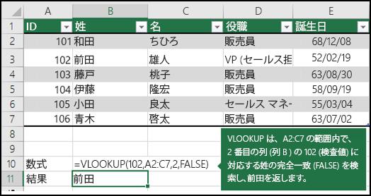 VLOOKUP の使用例 2
