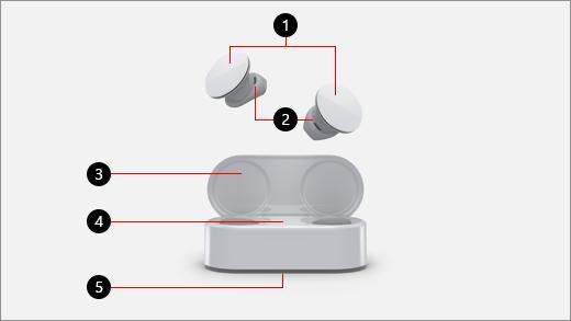 Surface Earbuds と充電ケース (コールアウトあり)