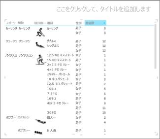 [年] で並べ替えられた Excel のマトリックス