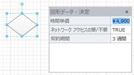 3 つの図形フィールドと対応する値が含まれる決定図形