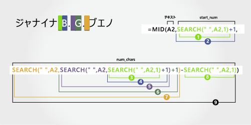 名、性、ミドル ネームのイニシャル 2 文字を分離する数式