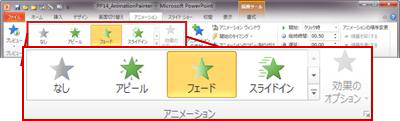 PowerPoint 2010 リボンの [アニメーション] タブ。