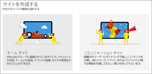 チーム サイトまたはコミュニケーション サイトの 2 つのトップレベル テンプレートの選択肢。