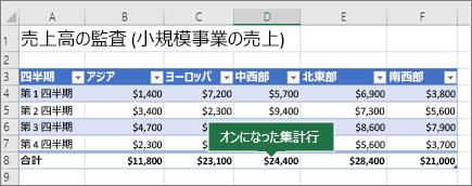 集計行が有効な状態の Excel テーブル