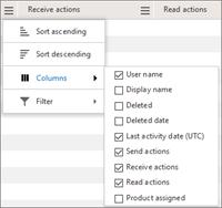 Office 365 レポート - ユーザー詳細テーブルに表示する列を管理する