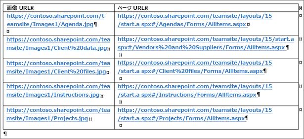 画像 URL とページ URL が含まれた表