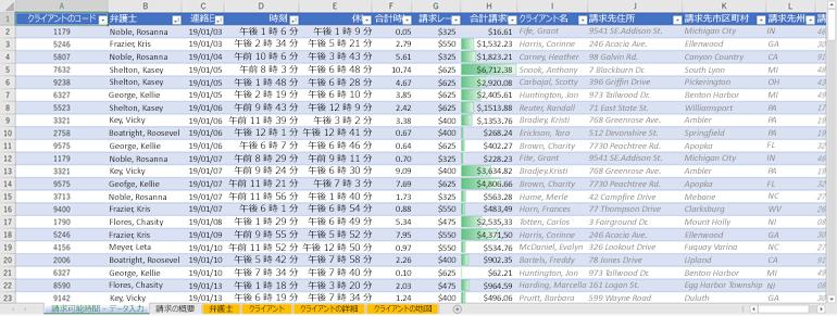 VLOOKUP を使用して他のテーブルからデータを取得する列を含むワークシート