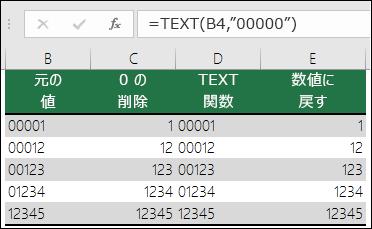 """TEXT を使用して、先頭のゼロを書式設定する例。=TEXT(A2,""""00000"""")"""