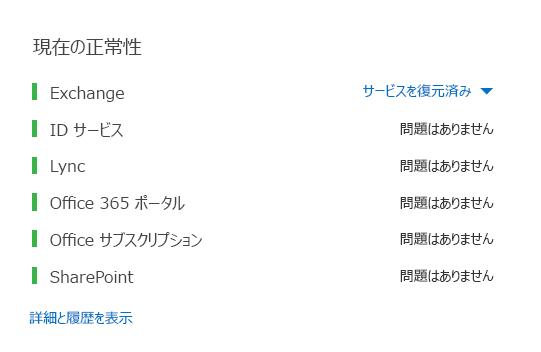 [サービスが復元されました] と示された Exchange を除き、すべてのワークロードに緑色のマークが付いている Office 365 正常性ダッシュボード
