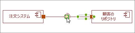 提供インターフェイスに接続された要求インターフェイス