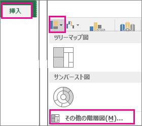Office 2016 for Windows の [挿入] タブの箱ひげ図の種類