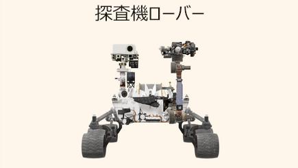 3D 探査機レポートの概念図