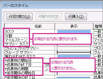 印刷に含まれる/含まれないバーが示されているバー スタイル書式ダイアログ