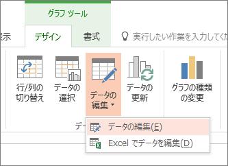[データの編集] が選択されたグラフツール