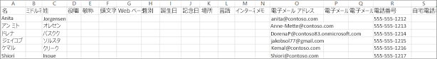 連絡先情報が含まれる CSV ファイルの例を次に示します。