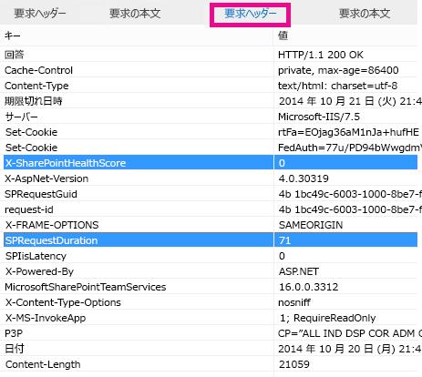 応答ヘッダーの URL を示す図