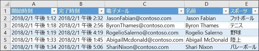 Excel ブックに表示されたアンケートの結果
